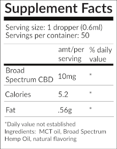 Supplement Facts Label from Harmony for Health Purity Tincture 500mg CBD
