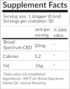Supplement Facts Label from Harmony for Health Purity Tincture 1000mg CBD